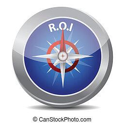 compasso, símbolo, produto poupança