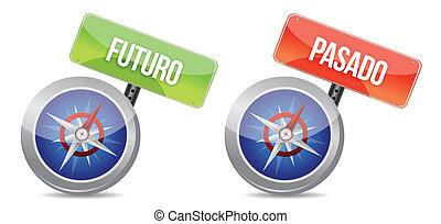 compasso, sinal, futuro, lustroso, espanhol, passagem