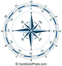 compass&world