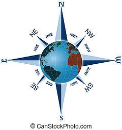 Compas&World
