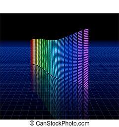 compensateur, graphique, spectre