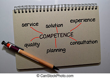 Competence write on a book with keywords isolated on white board background. Chart or mechanism concept.