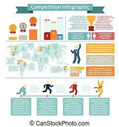Competition statistic inographics