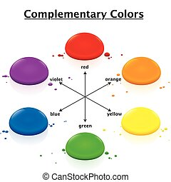Complementary Colors Contrast Drops - Opposite colors - red...