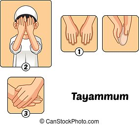 Complete Set of Muslim Tayammum or Dry Purification Guide Step by Step Perform by Boy