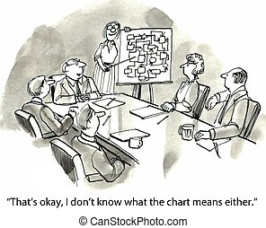 """Complex Chart - """"That's okay, I don't know what the chart ..."""