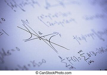 Complex Math Formulas