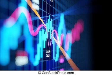 Complex Stock Market Candlestick Chart