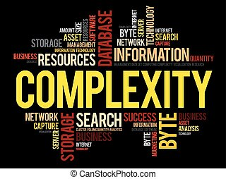 Complexity word cloud collage
