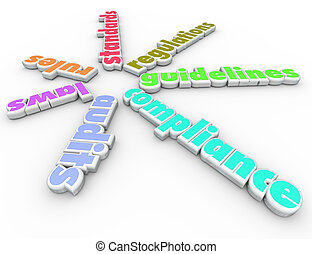 Compliance and related words in a spiral pattern of 3d letters such as rules, laws, audits, regulations and guidelines