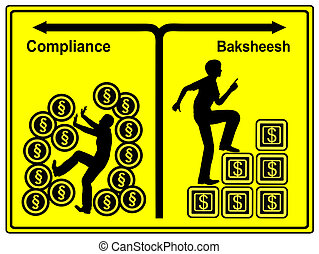 Compliance or Baksheesh - The choice between bribery and the...