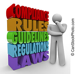 A man thinking beside the words Compliance, Rules, Guidelines, Regulations and Laws to illustrate important measures for being compliant and being approved or accepted in business