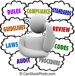 Compliance and related words like guidelines, rules, laws, audit, procedure and laws in thought clouds around a person thinking of all the things he or she must follow to be compliant in business or taxes