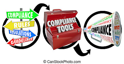 Compliance steps in three step diagram with signs, toolbox and megaphone to illustrate advice on following rules, regulations and guidelines to comply with laws and standards