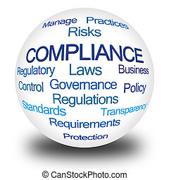 Compliance Word Cloud on White Background