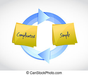 complicated and simple cycle illustration design