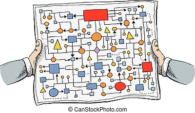 Complicated Chart - A cartoon of two arms holding a tangled,...