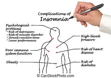 complications, insomnio
