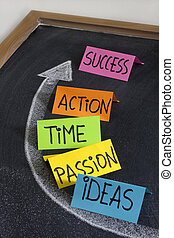 componenten, van, succes, concept, op, bord