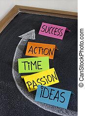 componenti, di, successo, concetto, su, lavagna