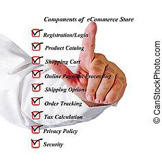 Components of eStore