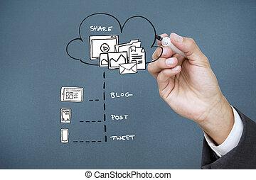 Composite image of businessman writing doodle - Businessman...