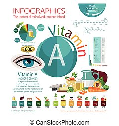 vitamin A - Composition of foods with the maximum vitamin A ...