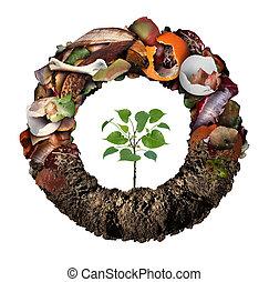 composte, levenscyclus, symbool