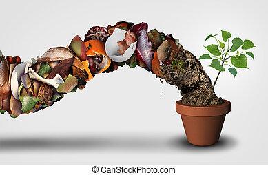 composting, κοπρόχωμα
