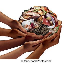 Composting Community