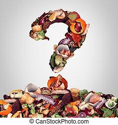 composting, fråga