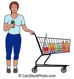 compras de mujer, carrito