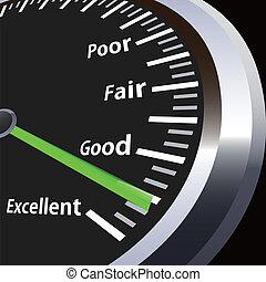 compteur vitesse, pour, évaluation