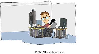 computando