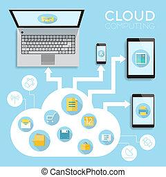 computando, nuvem, infographics