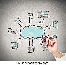 computando, solução, nuvem, desenho