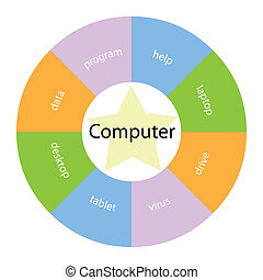 Computer circular concept with colors and star