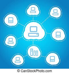 Computer communication scheme. Social media