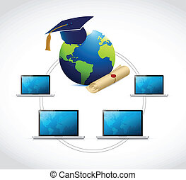 computer education network concept illustration