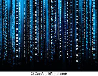 computer kód