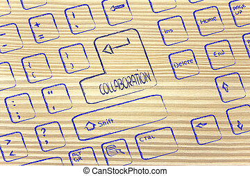 computer keyboard with special key: collaboration