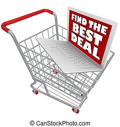 Computer Laptop in Shopping Cart