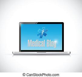 computer laptop medical blog sign