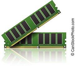 Computer memory