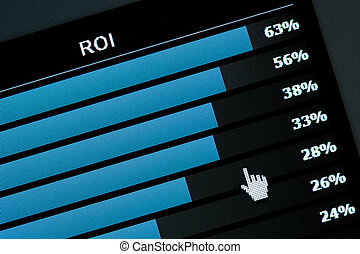 Computer Monitor screen Graph, ROI. Return on investment