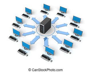 computer net