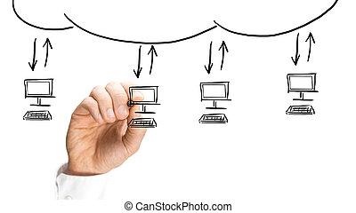 Computer network using cloud computing technology - Hand...