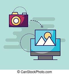 computer photographic camera social media