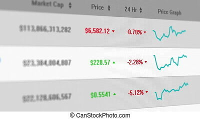 Computer screen with fluctuating cryptocurrency prices - ...
