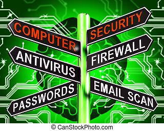 Computer Security Signpost Shows Laptop Internet 3d Illustration